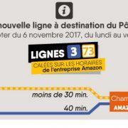 Bus 73 : une nouvelle ligne express à destination du Pôle 45